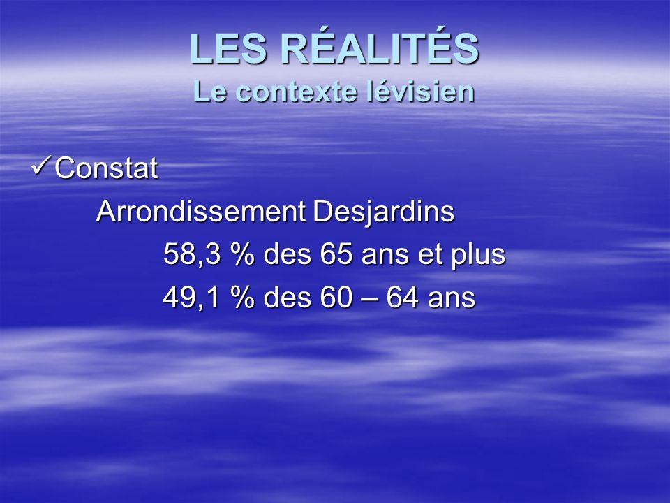 LES RÉALITÉS Le contexte lévisien Constat Constat Arrondissement Desjardins 58,3 % des 65 ans et plus 49,1 % des 60 – 64 ans
