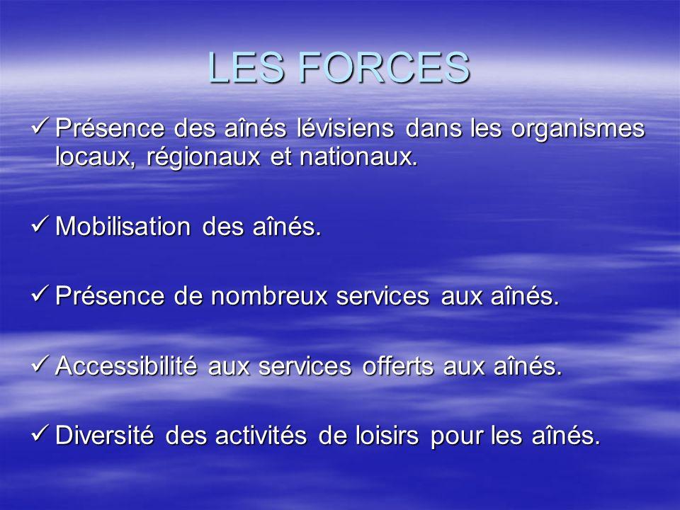LES FORCES Présence des aînés lévisiens dans les organismes locaux, régionaux et nationaux. Présence des aînés lévisiens dans les organismes locaux, r