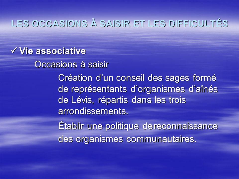 LES OCCASIONS À SAISIR ET LES DIFFICULTÉS Vie associative Vie associative Occasions à saisir Création dun conseil des sages formé de représentants dor