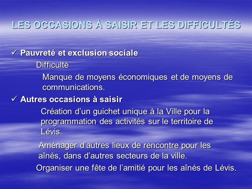 LES OCCASIONS À SAISIR ET LES DIFFICULTÉS Pauvreté et exclusion sociale Pauvreté et exclusion socialeDifficulté Manque de moyens économiques et de moy