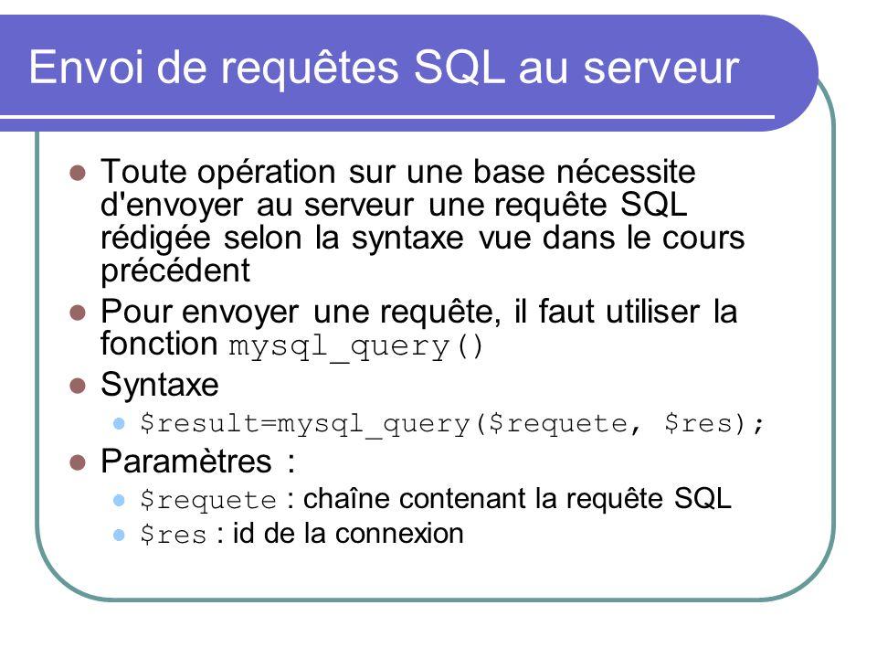 Envoi de requêtes SQL au serveur Toute opération sur une base nécessite d envoyer au serveur une requête SQL rédigée selon la syntaxe vue dans le cours précédent Pour envoyer une requête, il faut utiliser la fonction mysql_query() Syntaxe $result=mysql_query($requete, $res); Paramètres : $requete : chaîne contenant la requête SQL $res : id de la connexion
