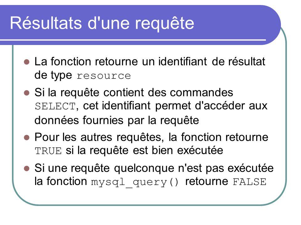 Résultats d une requête La fonction retourne un identifiant de résultat de type resource Si la requête contient des commandes SELECT, cet identifiant permet d accéder aux données fournies par la requête Pour les autres requêtes, la fonction retourne TRUE si la requête est bien exécutée Si une requête quelconque n est pas exécutée la fonction mysql_query() retourne FALSE