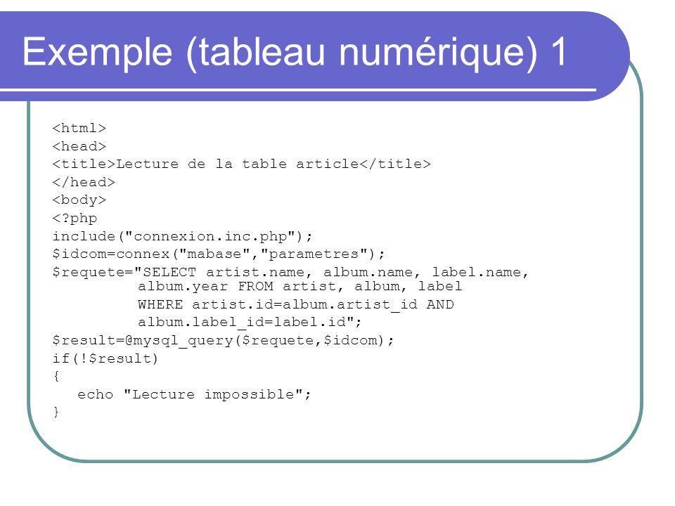 Exemple (tableau numérique) 1 Lecture de la table article < php include( connexion.inc.php ); $idcom=connex( mabase , parametres ); $requete= SELECT artist.name, album.name, label.name, album.year FROM artist, album, label WHERE artist.id=album.artist_id AND album.label_id=label.id ; $result=@mysql_query($requete,$idcom); if(!$result) { echo Lecture impossible ; }