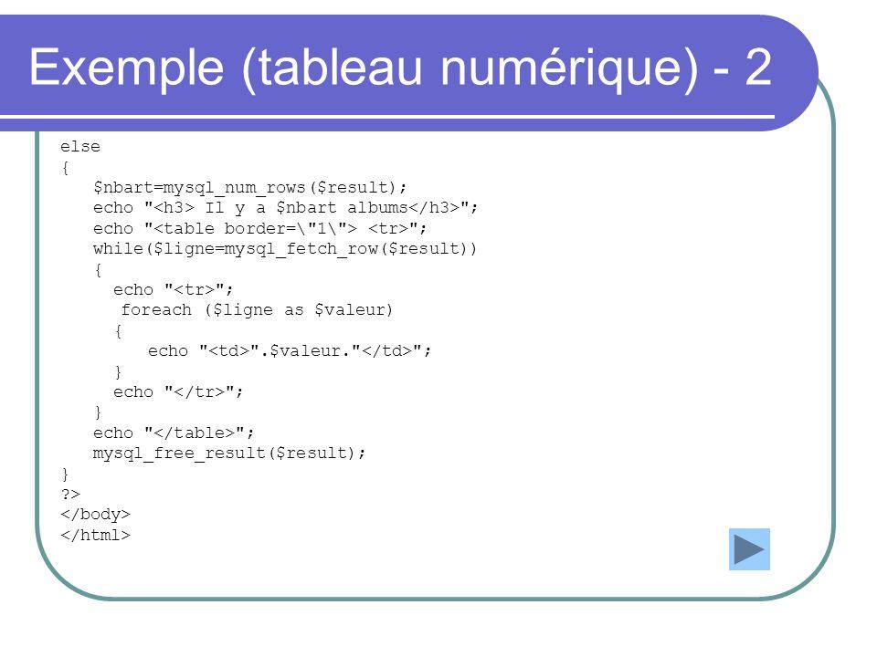Exemple (tableau numérique) - 2 else { $nbart=mysql_num_rows($result); echo Il y a $nbart albums ; echo ; while($ligne=mysql_fetch_row($result)) { echo ; foreach ($ligne as $valeur) { echo .$valeur. ; } echo ; } echo ; mysql_free_result($result); } >