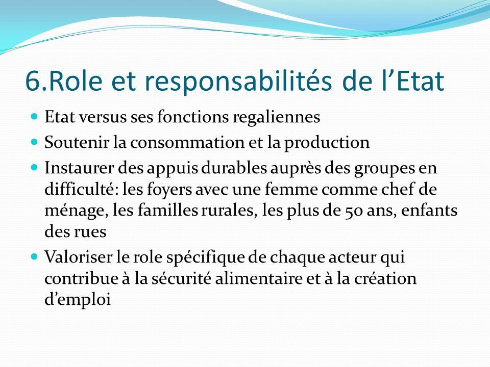 6.Role et responsabilités de lEtat Etat versus ses fonctions regaliennes Soutenir la consommation et la production Instaurer des appuis durables auprè