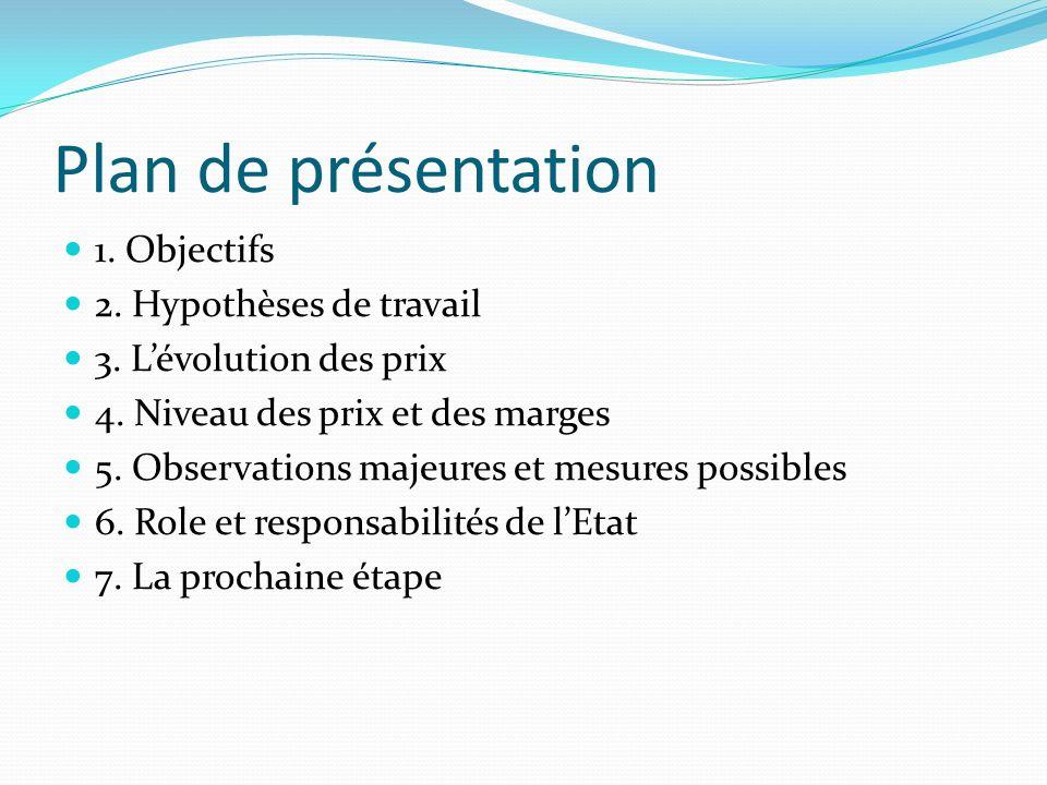 Plan de présentation 1. Objectifs 2. Hypothèses de travail 3. Lévolution des prix 4. Niveau des prix et des marges 5. Observations majeures et mesures