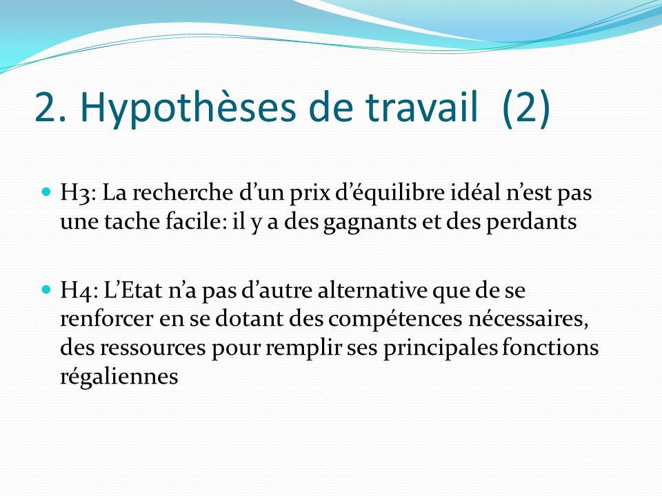 2. Hypothèses de travail (2) H3: La recherche dun prix déquilibre idéal nest pas une tache facile: il y a des gagnants et des perdants H4: LEtat na pa