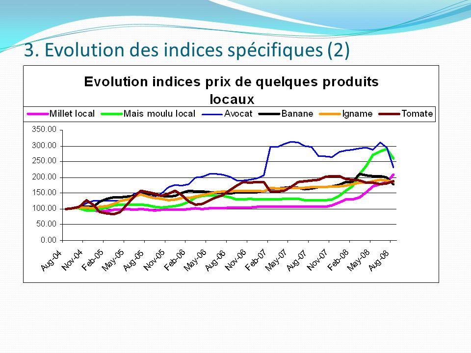 3. Evolution des indices spécifiques (2)