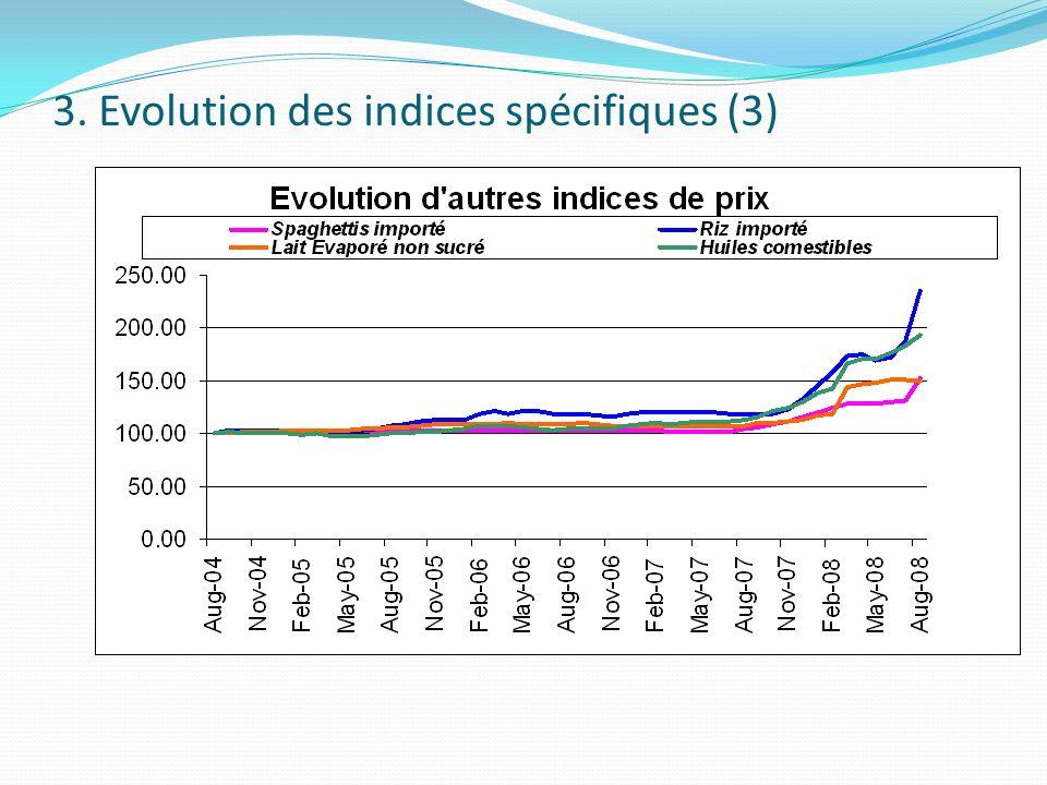 3. Evolution des indices spécifiques (4)