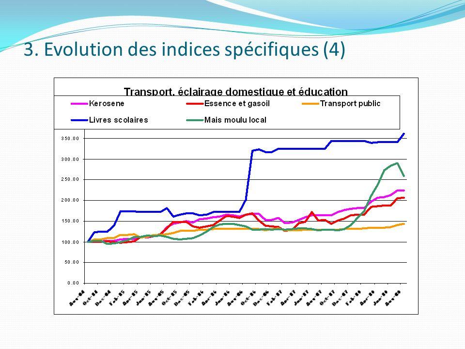 4.Niveau des prix et des marges (1) Produits importés Prix en dec 07 (en gourdes) Prix en aout 08Augmentation entre les 2 dates Riz Lucky (marm.