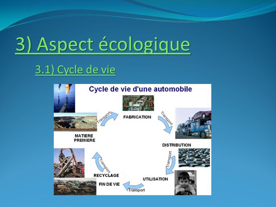 3) Aspect écologique 3.1) Cycle de vie 3.1) Cycle de vie
