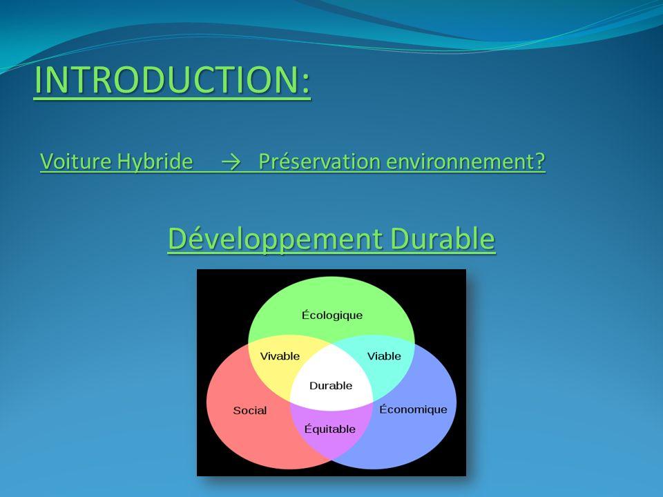 INTRODUCTION: Voiture Hybride Préservation environnement? Développement Durable