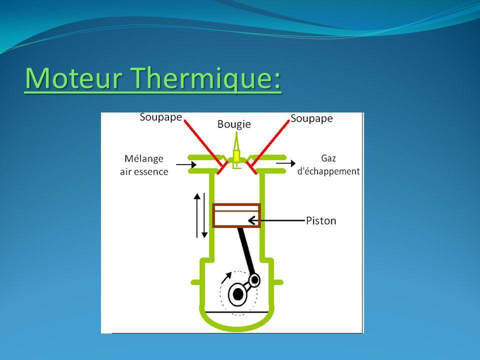 Moteur Thermique :