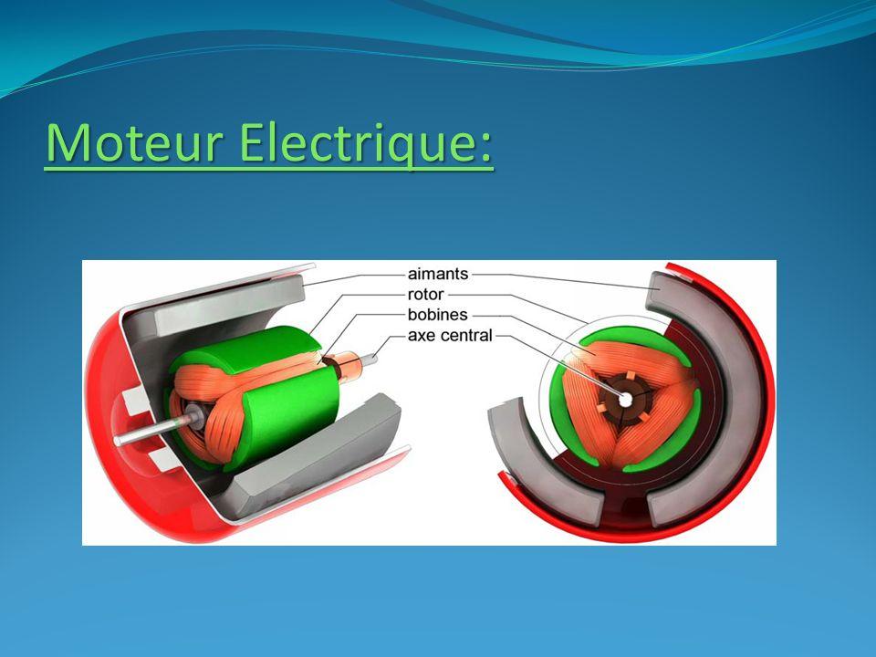 Moteur Electrique :