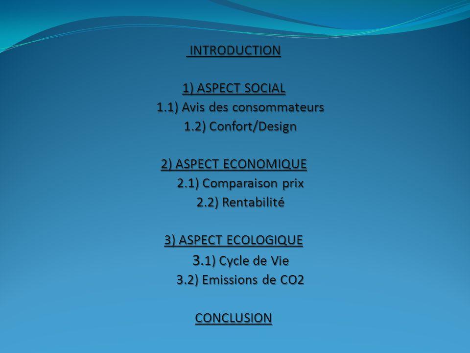 INTRODUCTION INTRODUCTION 1) ASPECT SOCIAL 1.1) Avis des consommateurs 1.1) Avis des consommateurs 1.2) Confort/Design 1.2) Confort/Design 2) ASPECT E