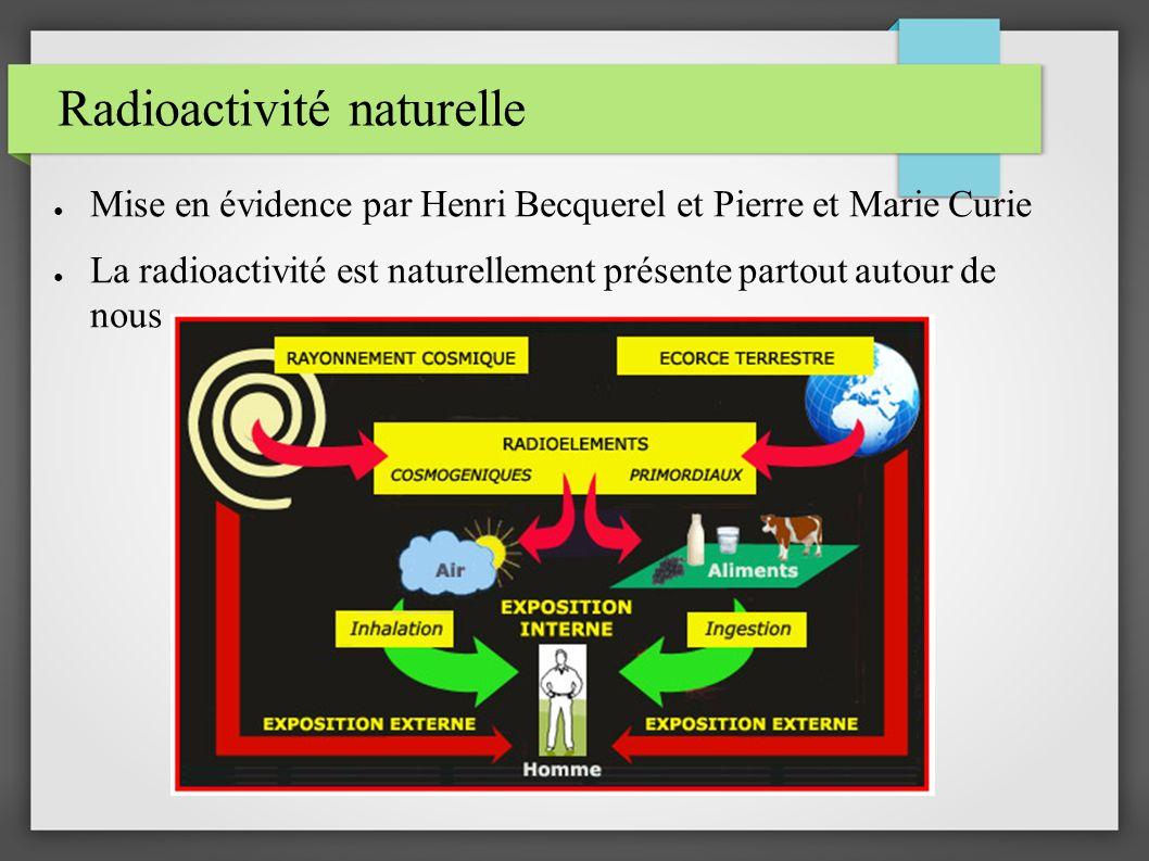 Radioactivité naturelle Mise en évidence par Henri Becquerel et Pierre et Marie Curie La radioactivité est naturellement présente partout autour de no