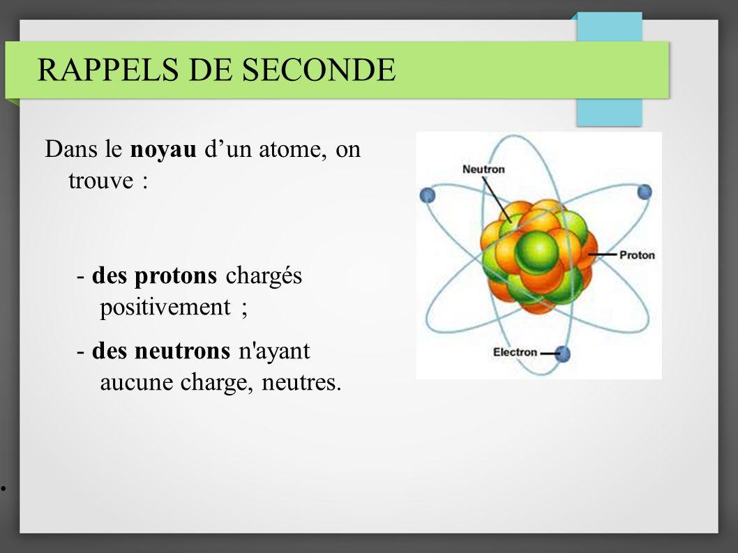 RAPPELS DE SECONDE Dans le noyau dun atome, on trouve : - des protons chargés positivement ; - des neutrons n ayant aucune charge, neutres.