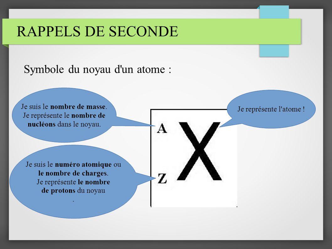 RAPPELS DE SECONDE Symbole du noyau d un atome : Je représente l atome .