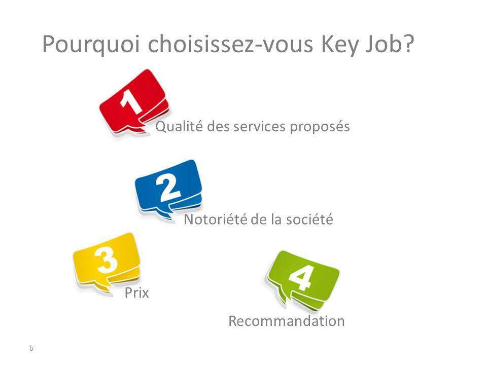 6 Pourquoi choisissez-vous Key Job.