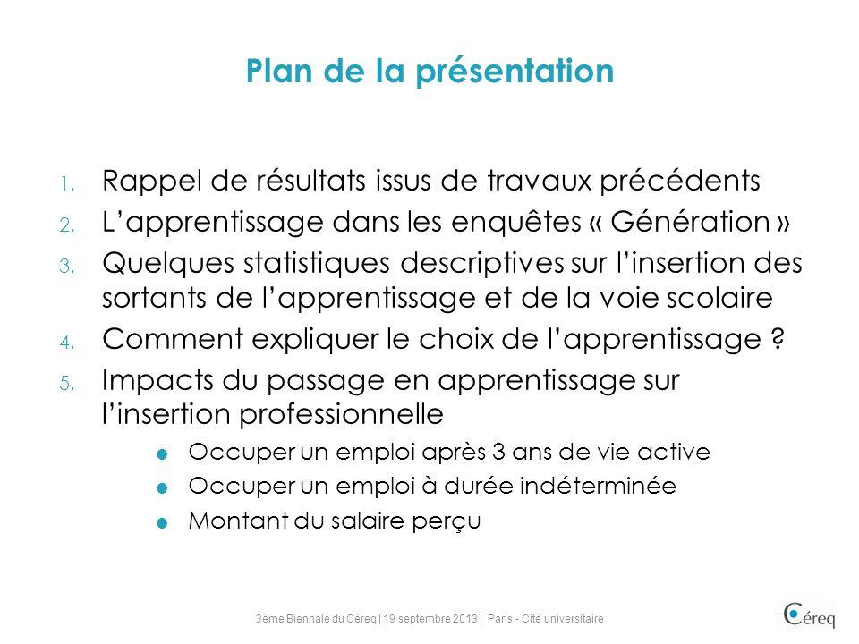 Plan de la présentation 1.Rappel de résultats issus de travaux précédents 2.