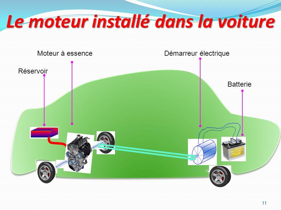 10 Un moteur complet Il y a énormément de choses dans un moteur complet (le bloc-moteur).