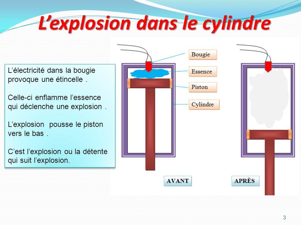 Principe de base 2 Lallumette enflamme lessence qui dégage une grande quantité de chaleur. Cest-à-dire une grande quantité dénergie. Lallumette enflam