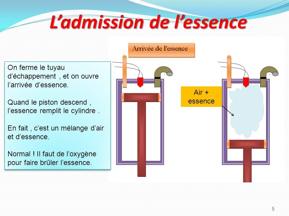 4 L échappement Le cylindre contient les gaz résultant de la combustion. Quand le piston remonte, il pousse les gaz vers lextérieur à travers le tuyau