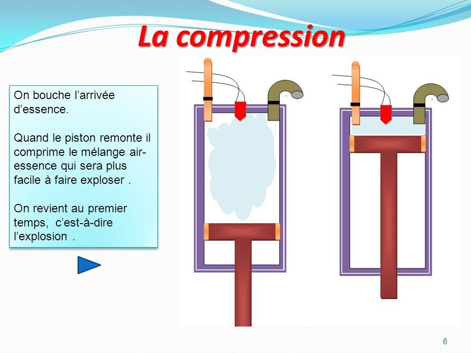 5 Ladmission de lessence Air + essence On ferme le tuyau déchappement, et on ouvre larrivée dessence. Quand le piston descend, lessence remplit le cyl