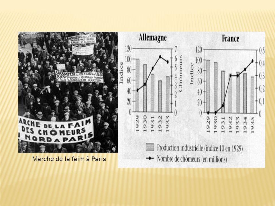 Marche de la faim à Paris