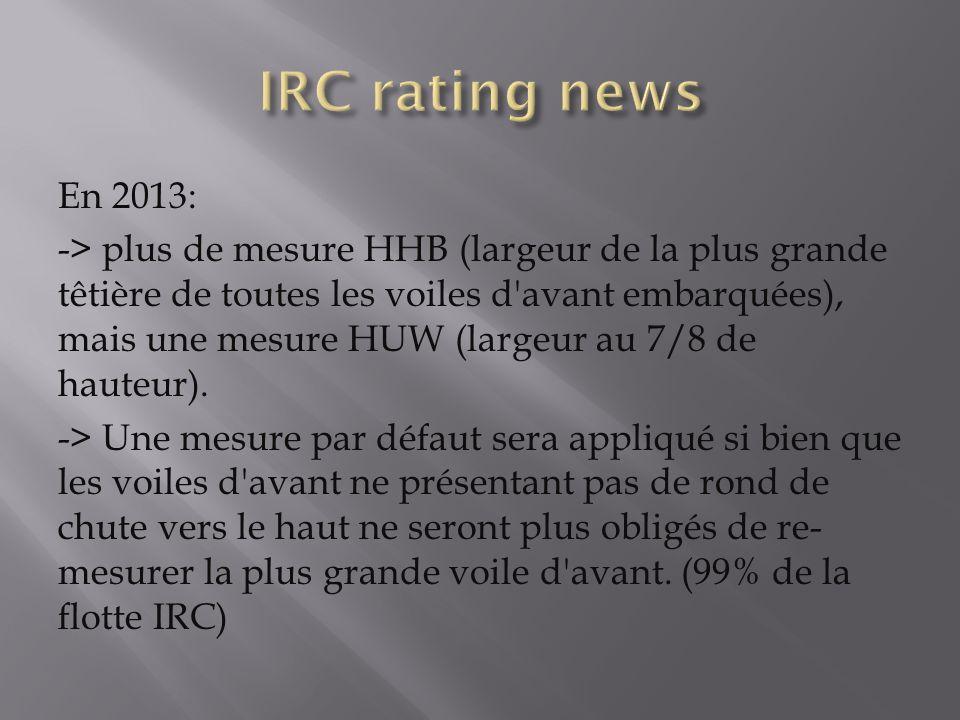 En 2013: -> plus de mesure HHB (largeur de la plus grande têtière de toutes les voiles d'avant embarquées), mais une mesure HUW (largeur au 7/8 de hau