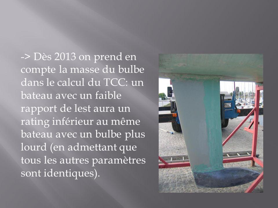 -> Dès 2013 on prend en compte la masse du bulbe dans le calcul du TCC: un bateau avec un faible rapport de lest aura un rating inférieur au même bate