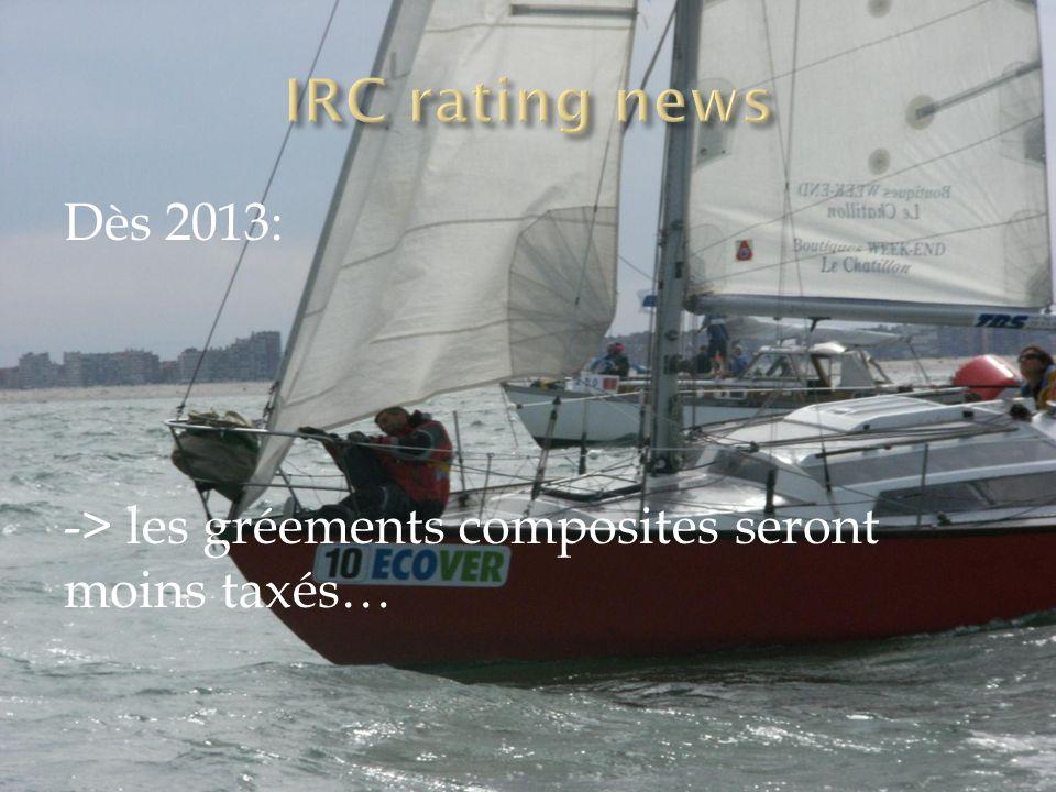 Dès 2013: -> les gréements composites seront moins taxés…