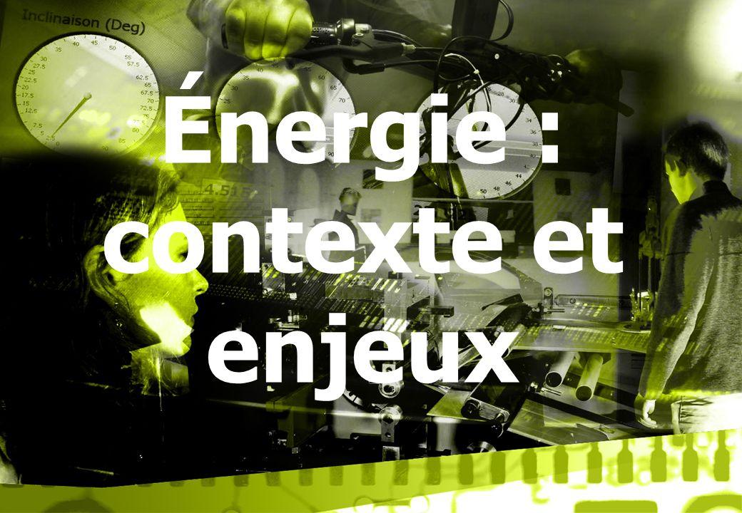 Énergie : contexte et enjeux