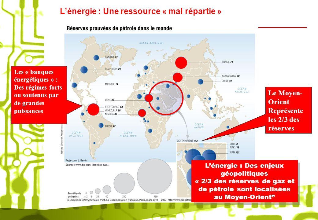 Le Moyen- Orient Représente les 2/3 des réserves Les « banques énergétiques » : Des régimes forts ou soutenus par de grandes puissances Lénergie : Une
