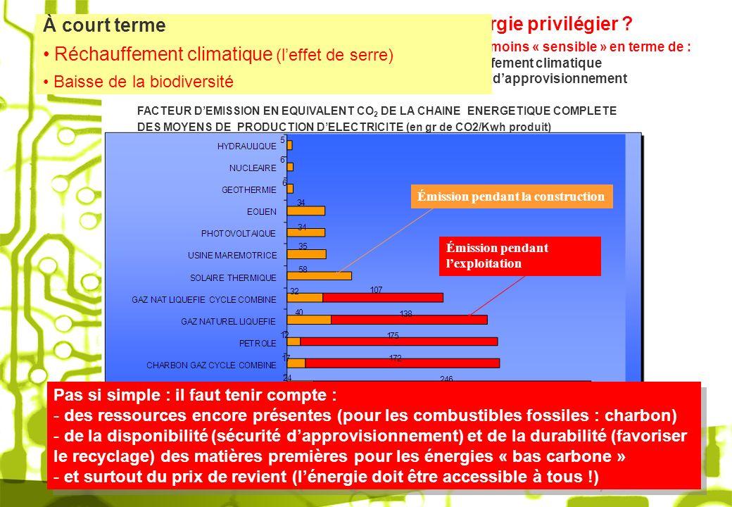 Réchauffement : Quelles sources dénergie privilégier ? Pour être moins « sensible » en terme de : Réchauffement climatique Sécurité dapprovisionnement