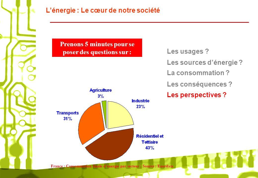 Lénergie : Le cœur de notre société Prenons 5 minutes pour se poser des questions sur : La consommation ? Les sources dénergie ? Les conséquences ? Le