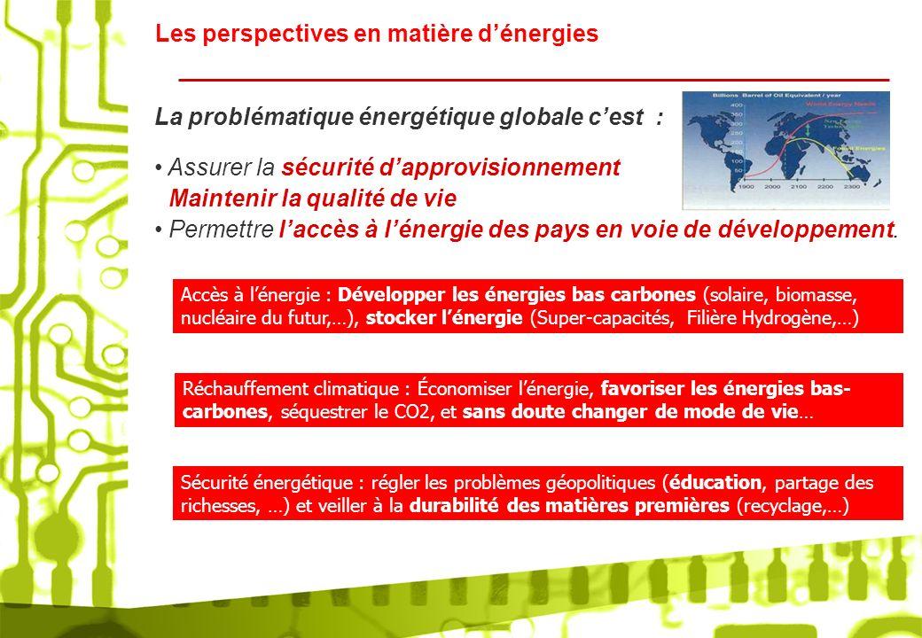 La problématique énergétique globale cest : Assurer la sécurité dapprovisionnement Maintenir la qualité de vie Permettre laccès à lénergie des pays en