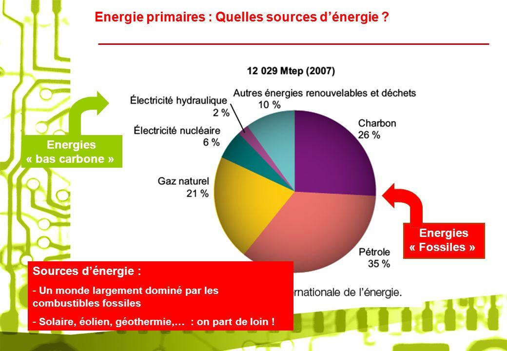 Energie primaires : Quelles sources dénergie ? Energies « bas carbone » Energies « Fossiles » Sources dénergie : - Un monde largement dominé par les c