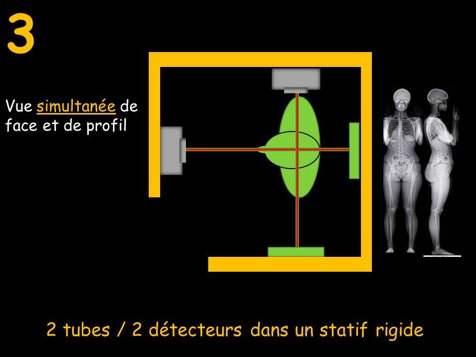 3 2 tubes / 2 détecteurs dans un statif rigide Vue de face Vue de profil Vue simultanée de face et de profil