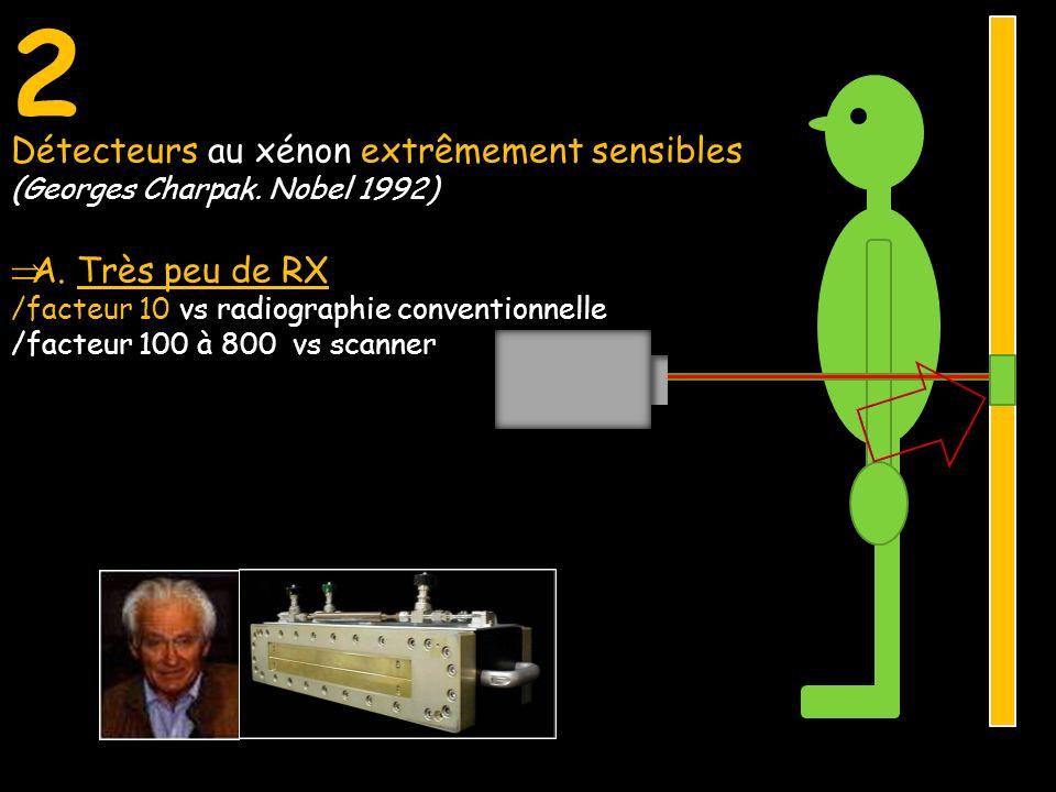 Détecteurs au xénon extrêmement sensibles (Georges Charpak. Nobel 1992) A. Très peu de RX /facteur 10 vs radiographie conventionnelle /facteur 100 à 8