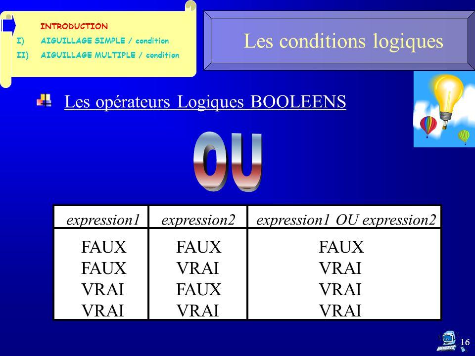 16 Les conditions logiques INTRODUCTION I)AIGUILLAGE SIMPLE / condition II)AIGUILLAGE MULTIPLE / condition Les opérateurs Logiques BOOLEENS FAUXFAUXFAUX FAUXVRAI VRAI VRAIFAUX VRAI VRAIVRAIVRAI expression1expression2expression1 OU expression2