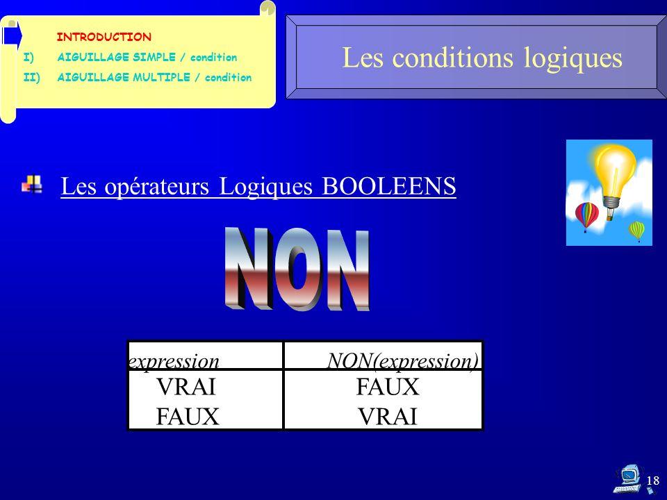 18 Les conditions logiques INTRODUCTION I)AIGUILLAGE SIMPLE / condition II)AIGUILLAGE MULTIPLE / condition Les opérateurs Logiques BOOLEENS VRAIFAUX FAUX VRAI expressionNON(expression)