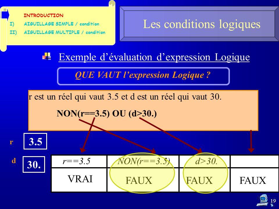 19 Les conditions logiques INTRODUCTION I)AIGUILLAGE SIMPLE / condition II)AIGUILLAGE MULTIPLE / condition Exemple dévaluation dexpression Logique r est un réel qui vaut 3.5 et d est un réel qui vaut 30.