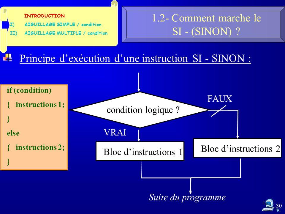 30 1.2- Comment marche le SI - (SINON) .