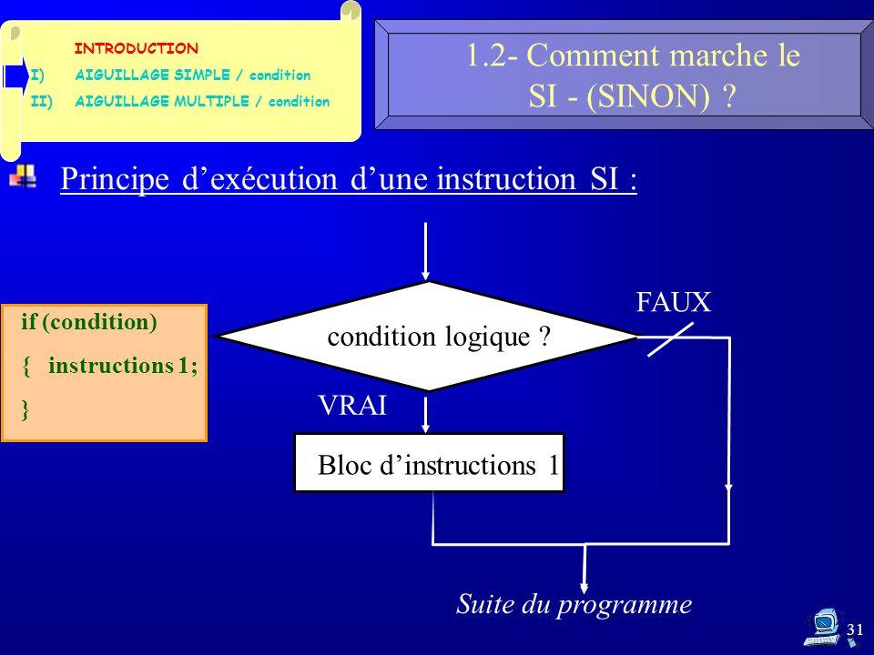 31 1.2- Comment marche le SI - (SINON) .