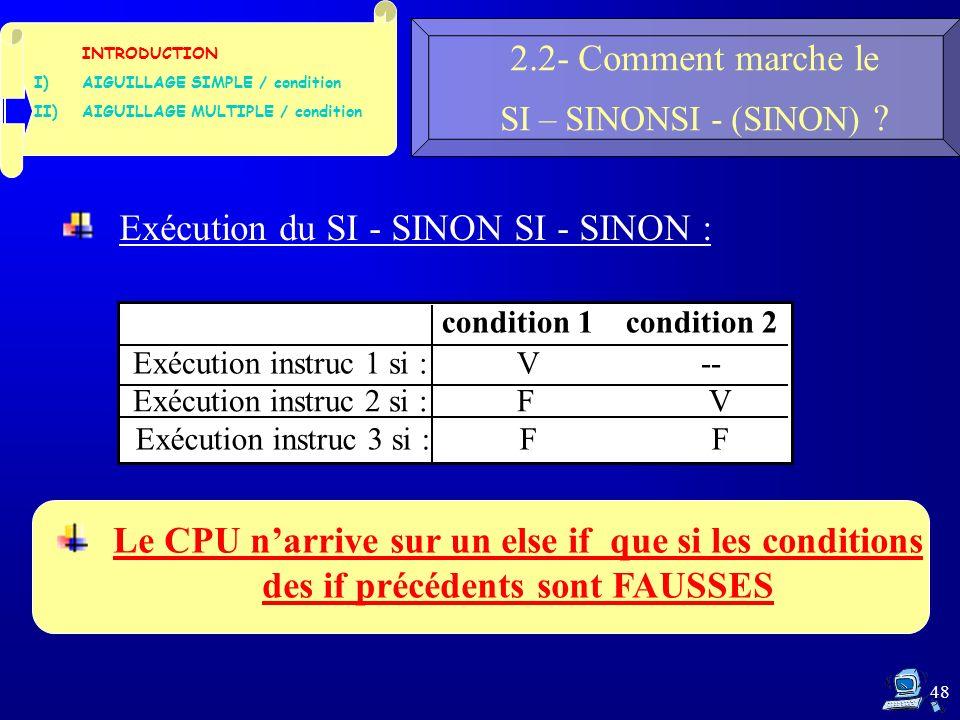48 2.2- Comment marche le SI – SINONSI - (SINON) .