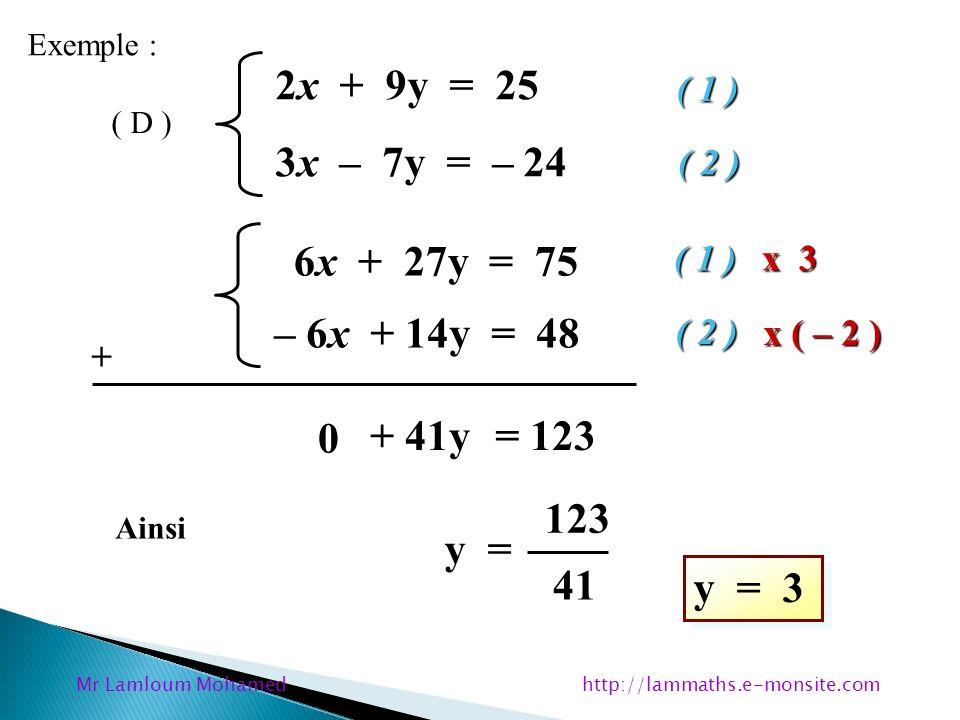 2x + 9y = 25 3x – 7y = – 24 ( D ) Exemple : ( 1 ) ( 2 ) – 6x + 14y = 48 ( 1 ) ( 2 ) + 0 + 41y = 123 Ainsi y = 123 41 y = 3 x 3 x ( – 2 ) 6x + 27y = 75