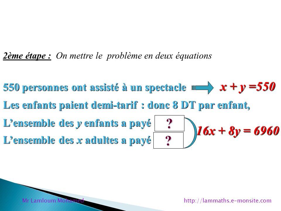 2ème étape : On mettre le problème en deux équations 550 personnes ont assisté à un spectacle x + y =550 x + y =550 Lensemble des x adultes a payé 16x