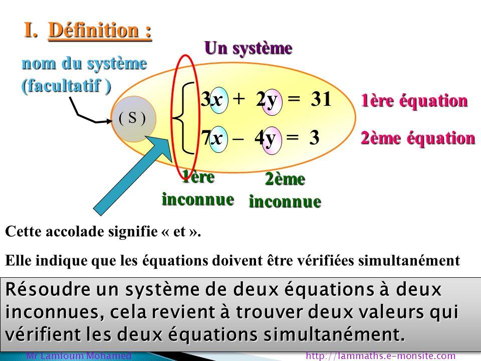 I.Définition : 3x + 2y = 31 7x – 4y = 3 Résoudre un système de deux équations à deux inconnues, cela revient à trouver deux valeurs qui vérifient les