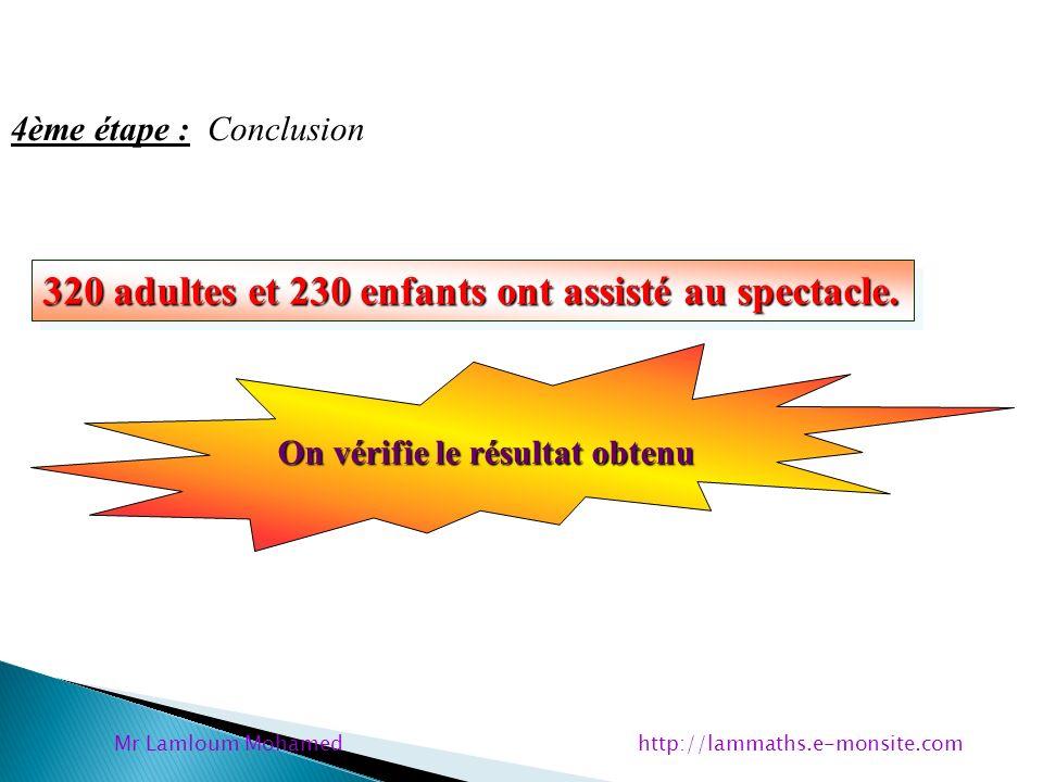 4ème étape : Conclusion 320 adultes et 230 enfants ont assisté au spectacle. On vérifie le résultat obtenu Mr Lamloum Mohamed http://lammaths.e-monsit